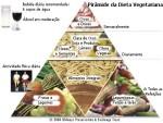 produtos vegetarianos 5